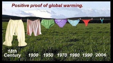 Proof_of_global_warming
